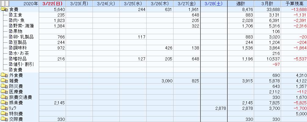 f:id:yuki-freestyle-sk8:20200328120401p:plain