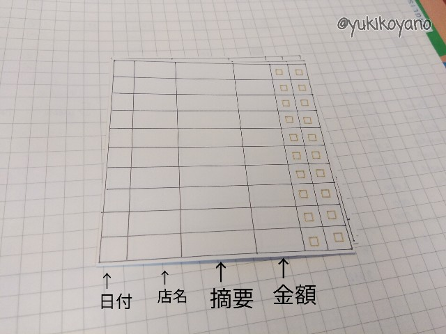 f:id:yuki-freestyle-sk8:20200405122331j:plain