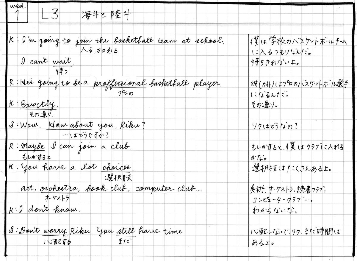 f:id:yuki-freestyle-sk8:20200407120035j:plain