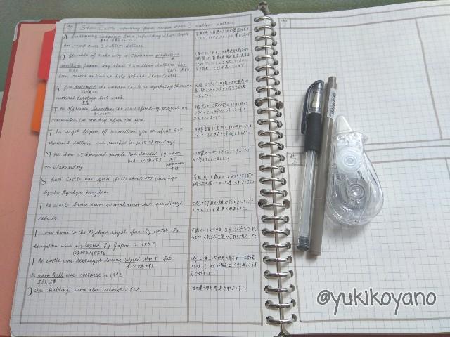 f:id:yuki-freestyle-sk8:20200412092932j:image