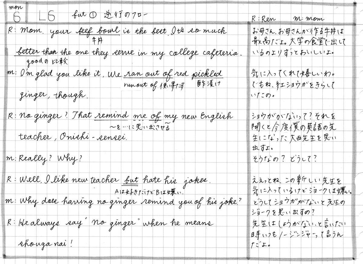 f:id:yuki-freestyle-sk8:20200415103042j:plain