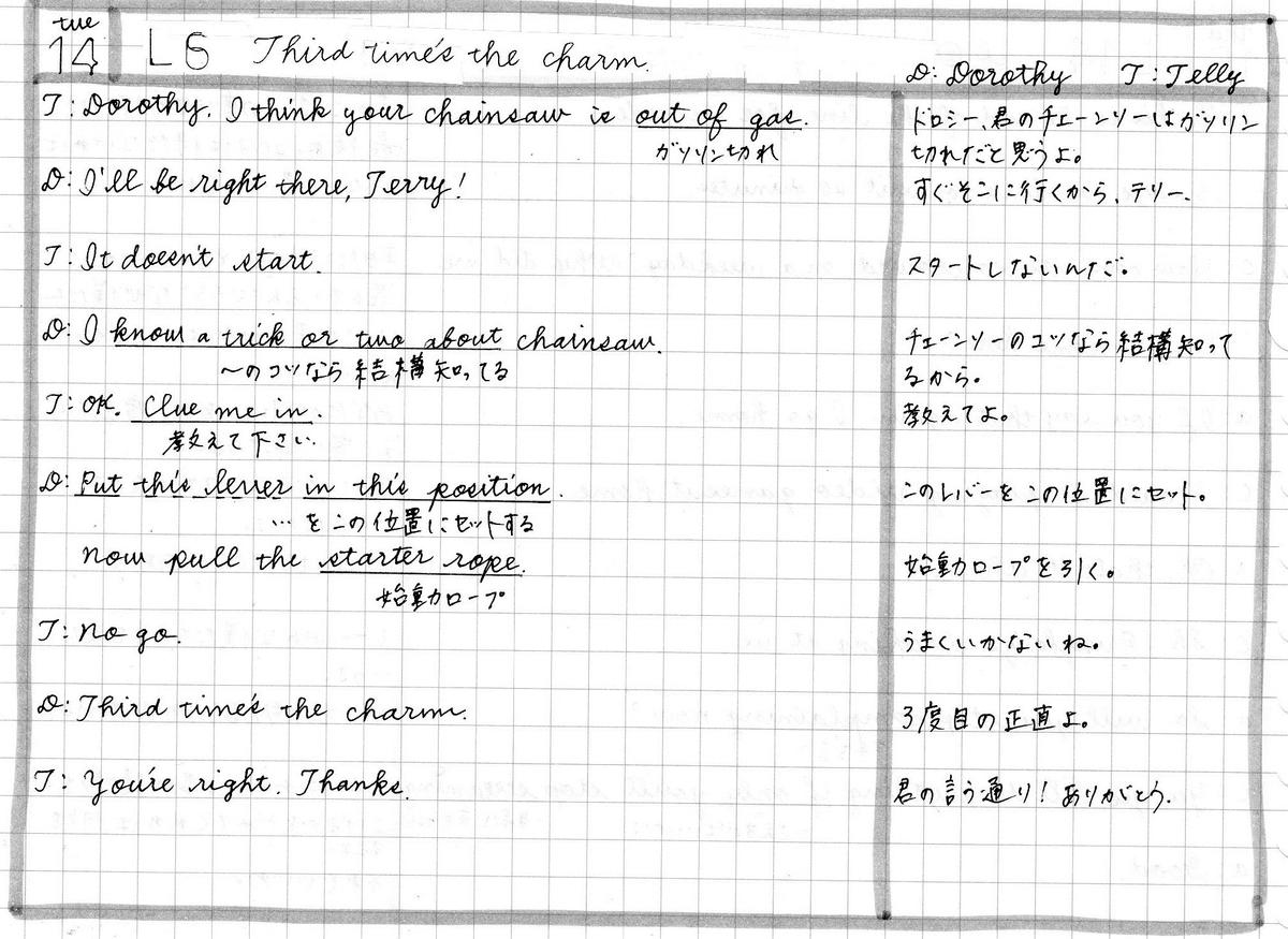 f:id:yuki-freestyle-sk8:20200424110513j:plain