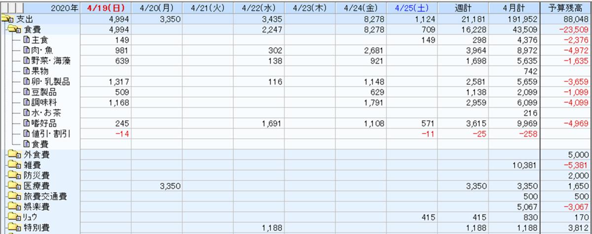 f:id:yuki-freestyle-sk8:20200426164550p:plain