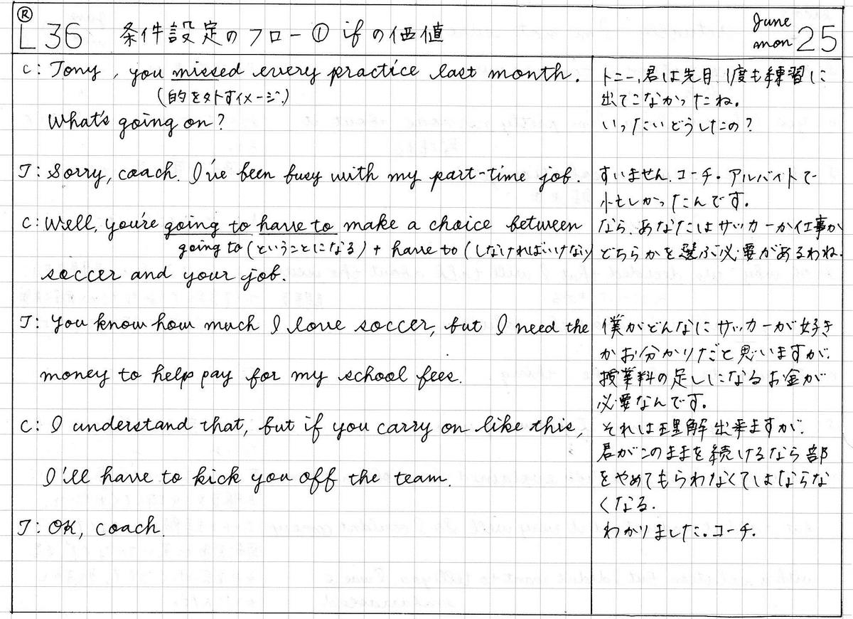 f:id:yuki-freestyle-sk8:20200603155630j:plain