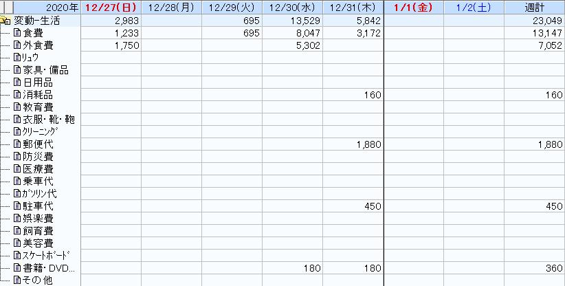 f:id:yuki-freestyle-sk8:20210102160219p:plain