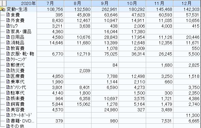 f:id:yuki-freestyle-sk8:20210102160923p:plain