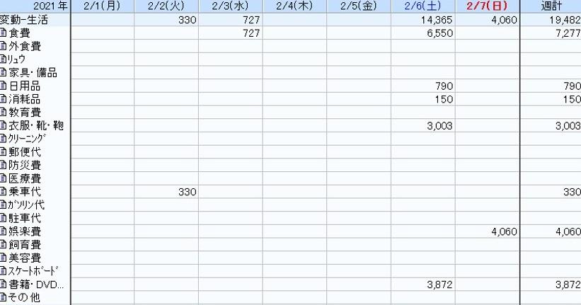 f:id:yuki-freestyle-sk8:20210209230030j:plain