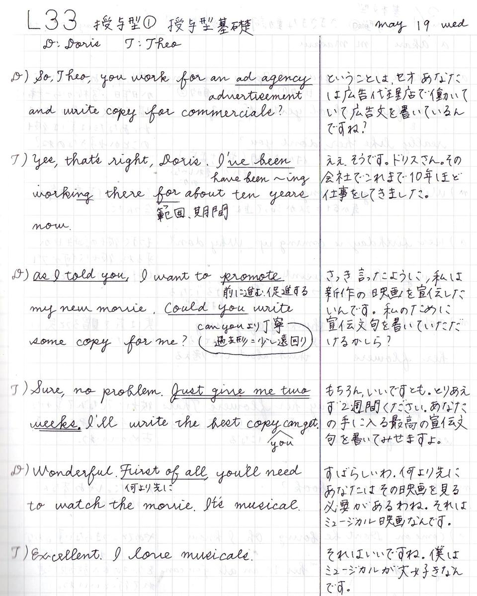f:id:yuki-freestyle-sk8:20210527122452j:plain