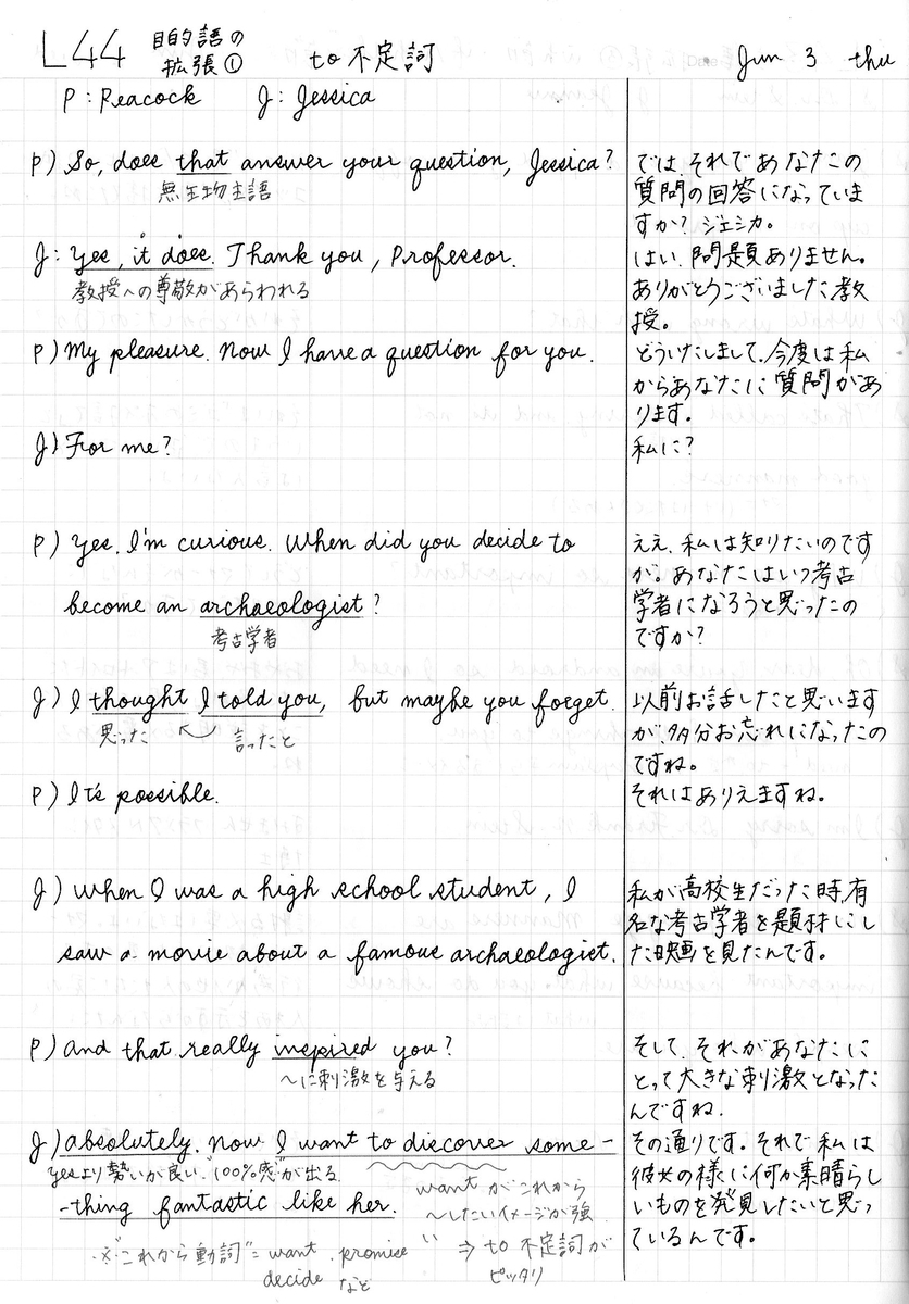 f:id:yuki-freestyle-sk8:20210615113450j:plain
