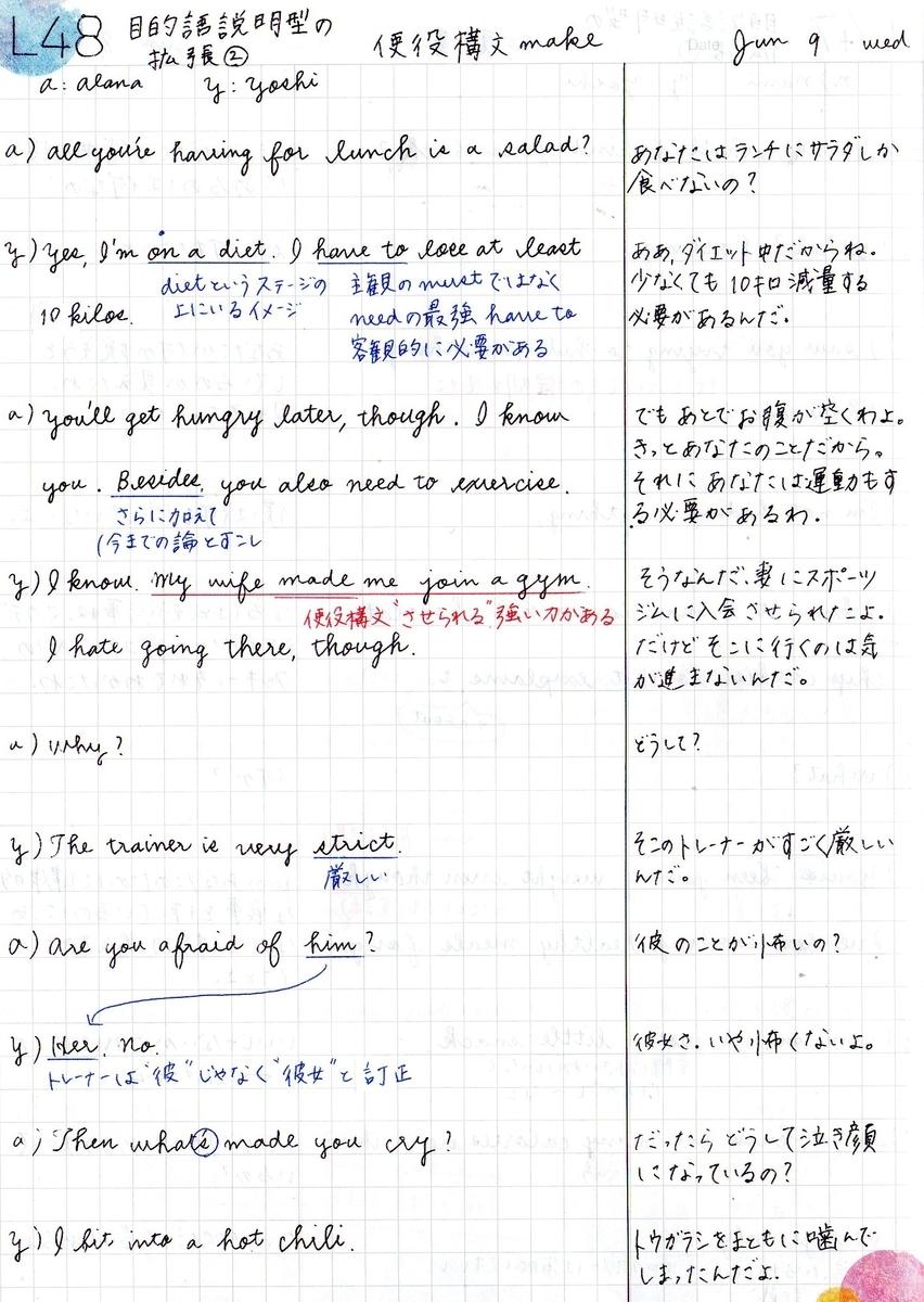 f:id:yuki-freestyle-sk8:20210615135212j:plain