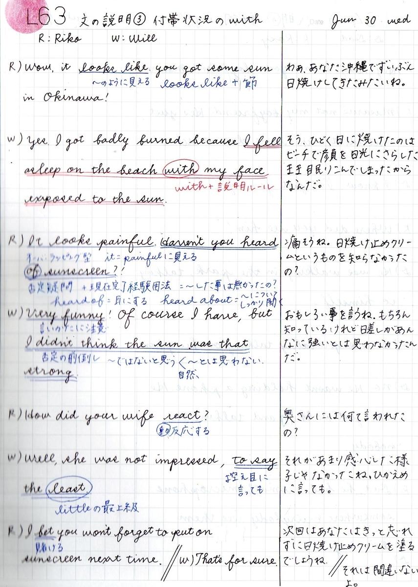 f:id:yuki-freestyle-sk8:20210707095720j:plain