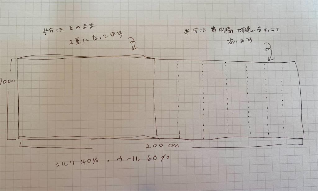 f:id:yuki-hevenly:20210303082339j:plain