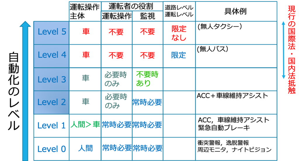 f:id:yuki-iida:20190118132117p:plain
