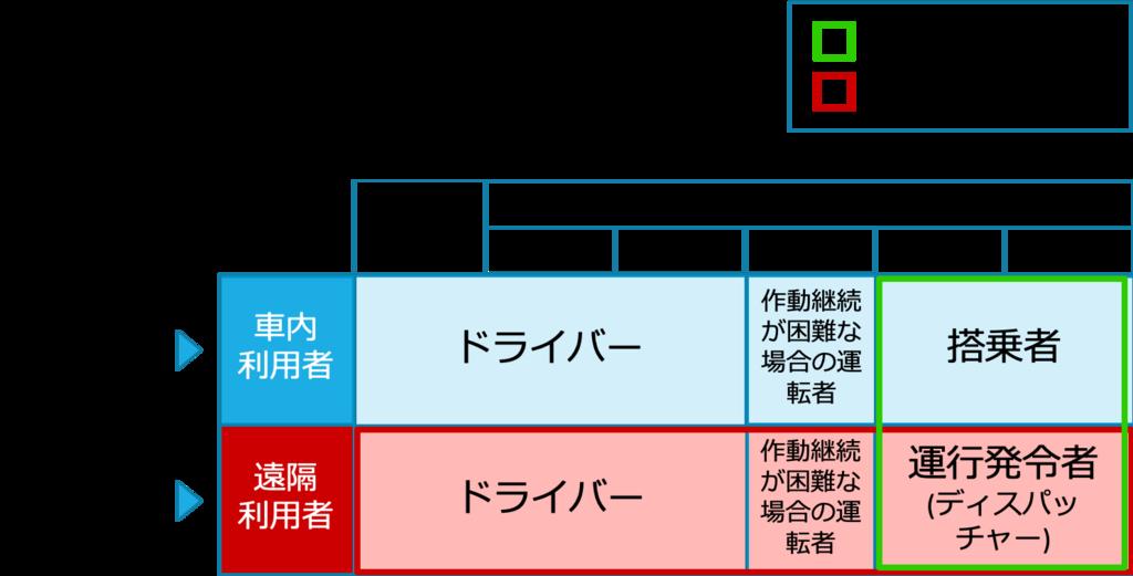 f:id:yuki-iida:20190118133847p:plain