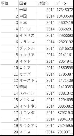 f:id:yuki-negishi-wlo:20161024231153p:plain