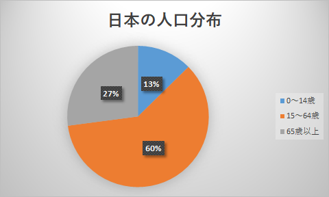 f:id:yuki-negishi-wlo:20161026235212p:plain
