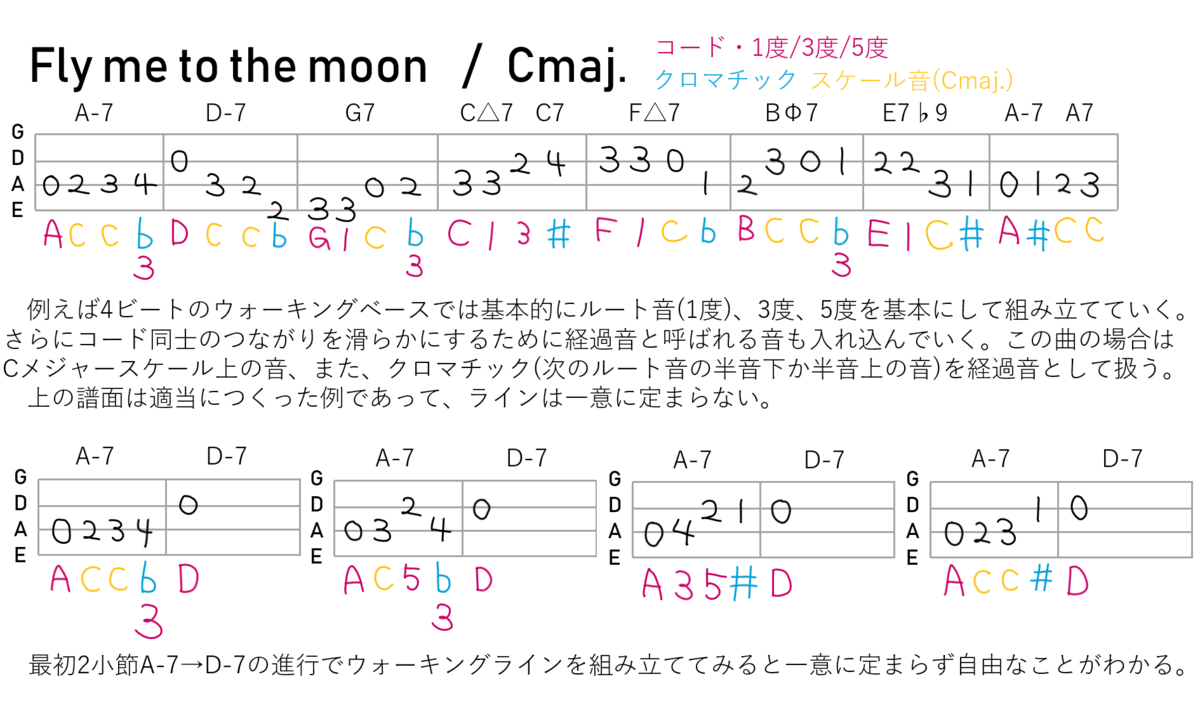 f:id:yuki-no-blog:20190814102741p:plain