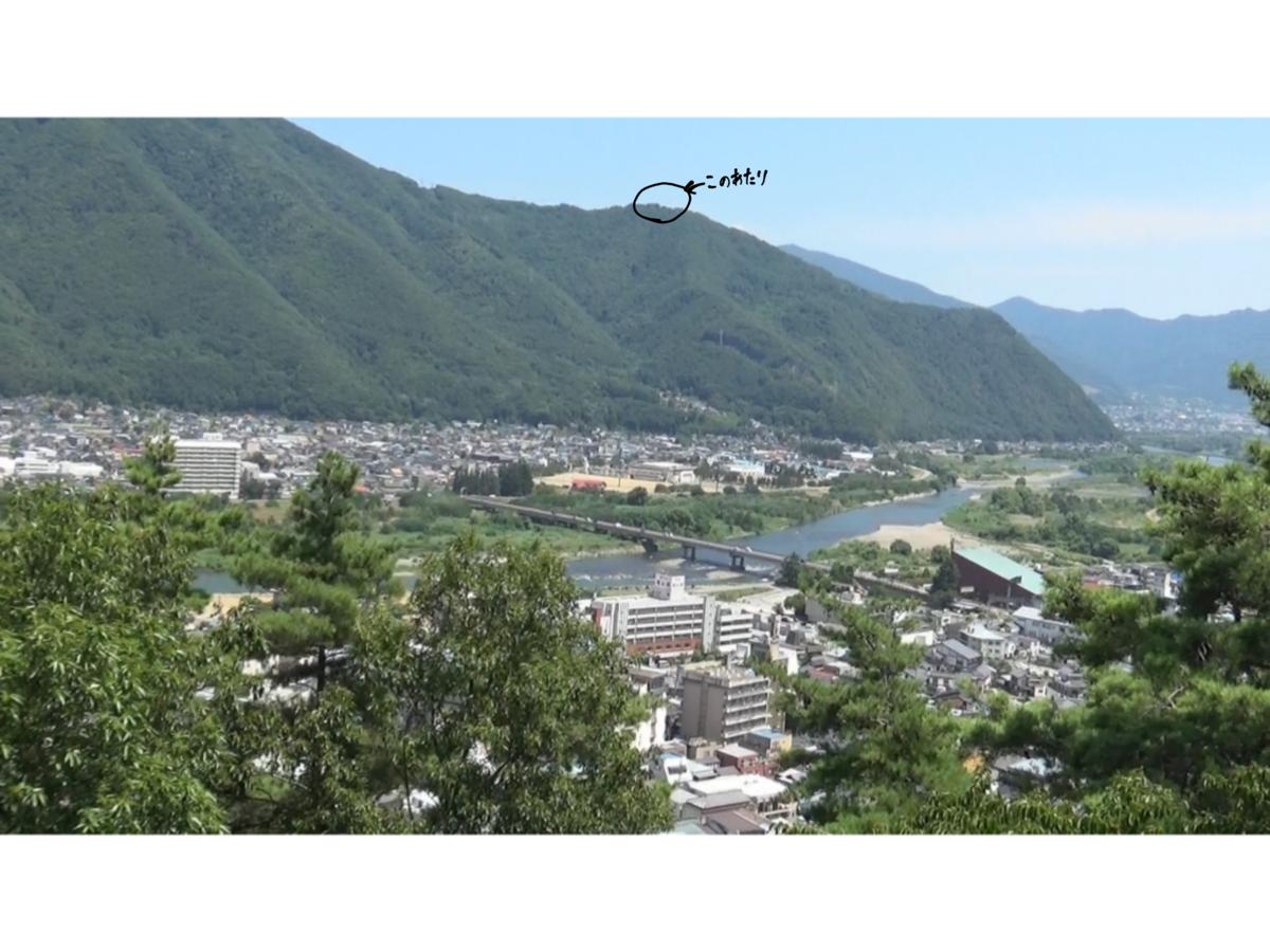 f:id:yuki-snu2:20200618102322p:plain