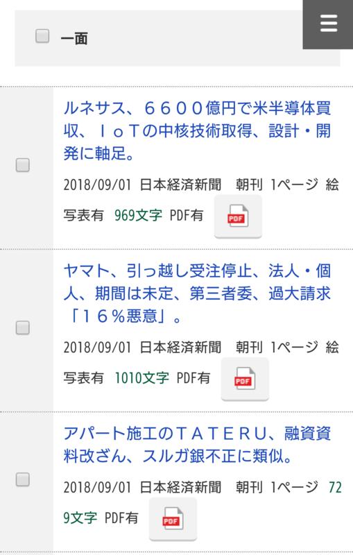 日経テレコン日経新聞