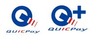 QUICPayとQUICPay+