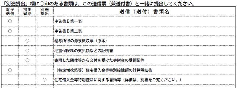 f:id:yuki-tantan:20190305004057p:plain:w400