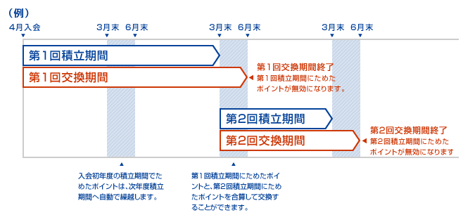 f:id:yuki-tantan:20190808000218p:plain