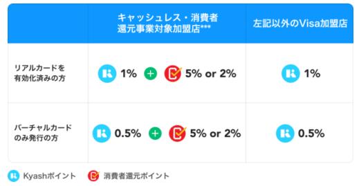 f:id:yuki-tantan:20190918135701p:plain