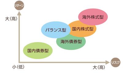 f:id:yuki-tantan:20191111074910p:plain