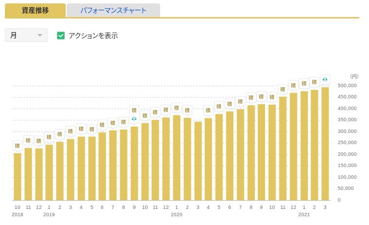 f:id:yuki-tantan:20210416234146p:plain