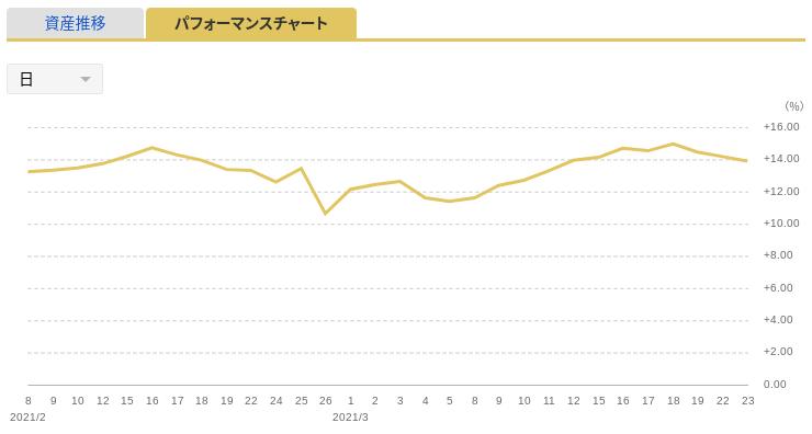 f:id:yuki-tantan:20210416234150p:plain