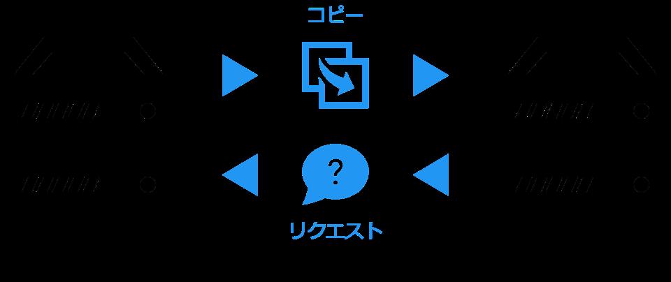f:id:yuki-toida:20181114142827p:plain