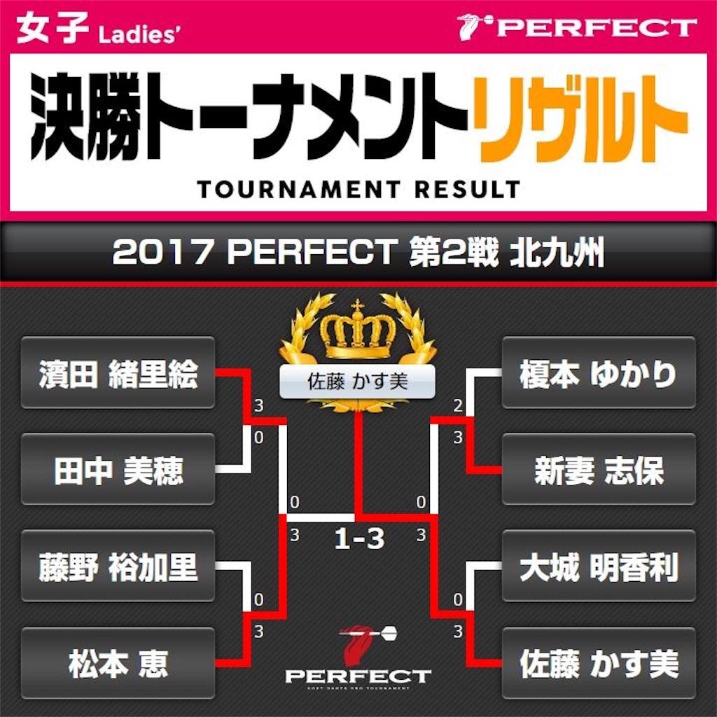 f:id:yuki02158:20170305204209j:image