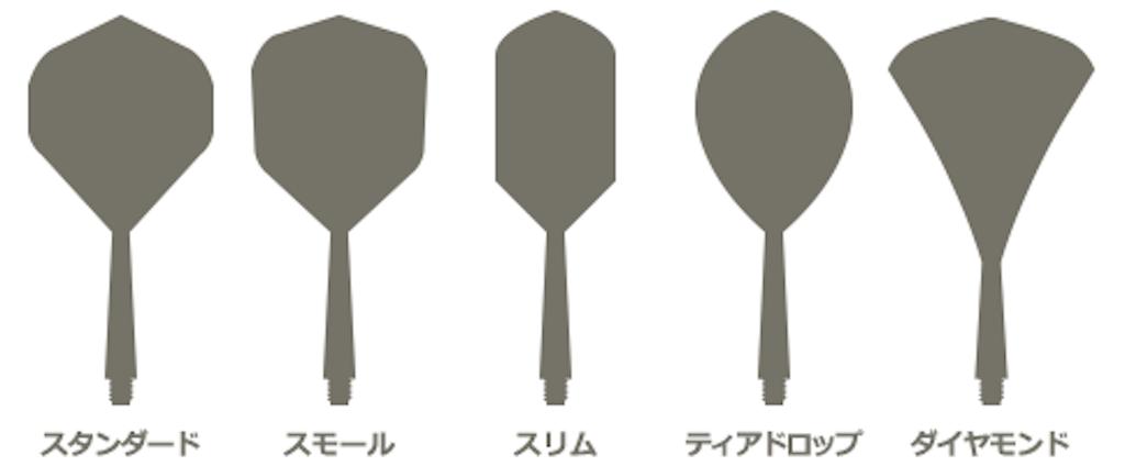 f:id:yuki02158:20170308130706p:image