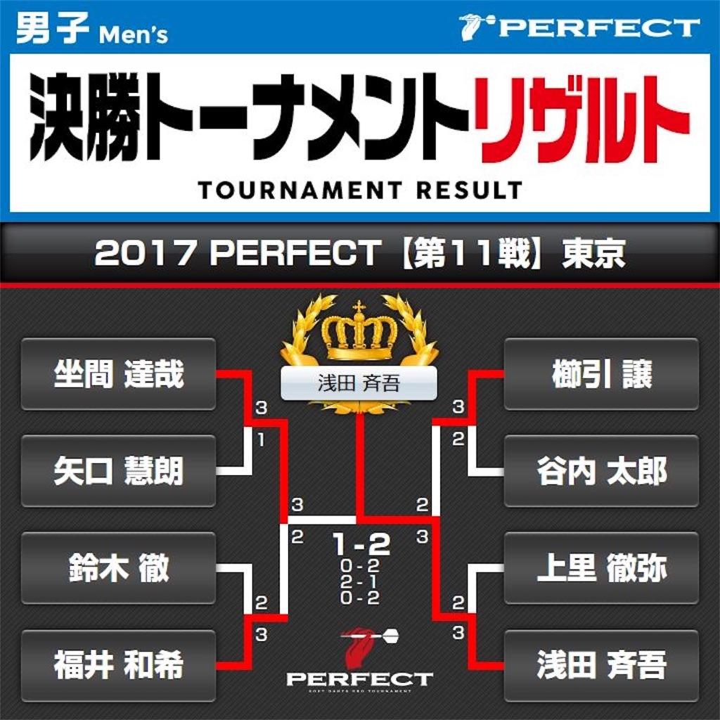 f:id:yuki02158:20170521200526j:image