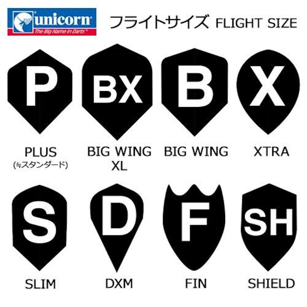 f:id:yuki02158:20180213201826j:image