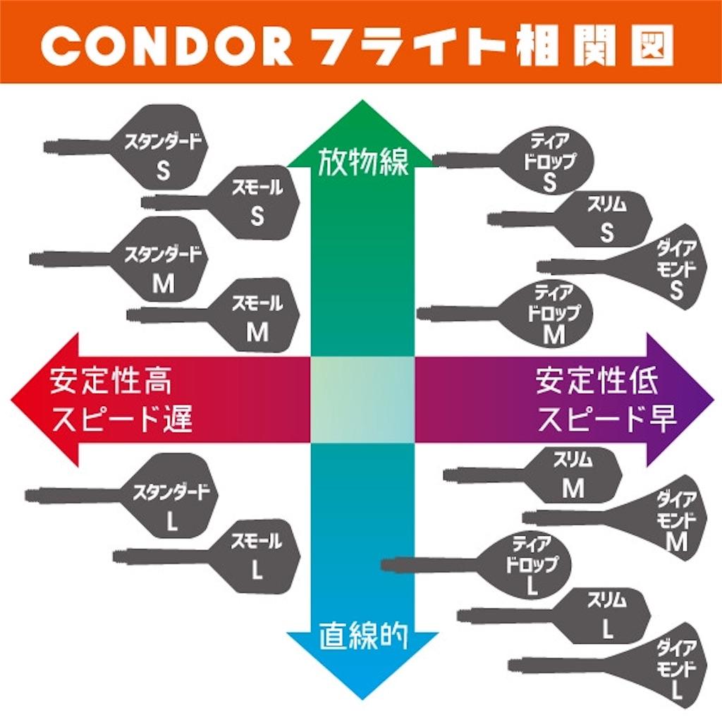 f:id:yuki02158:20181002234123j:image