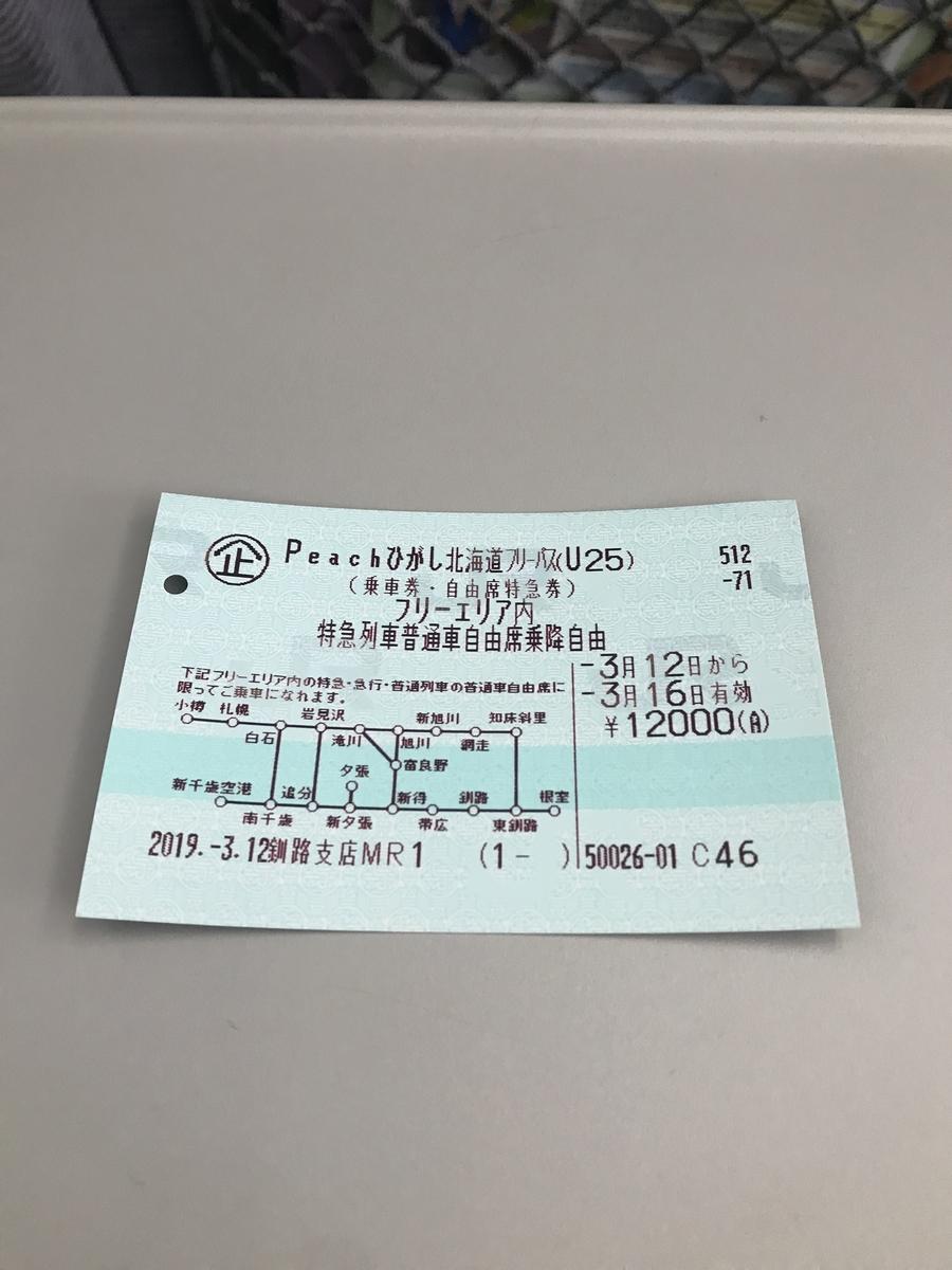 f:id:yuki1016:20190312134405j:plain
