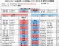 20171013(金) 第 116 回 岡山 ファンタジスタ 電撃FCI 東西戦.jpg