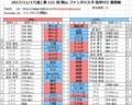 20171117(金) 第 121 回 岡山 ファンタジスタ 電撃FCI 東西戦.jpg