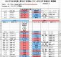 20171229(金) 第 127 回 岡山 ファンタジスタ 電撃FCI 東西戦.jpg