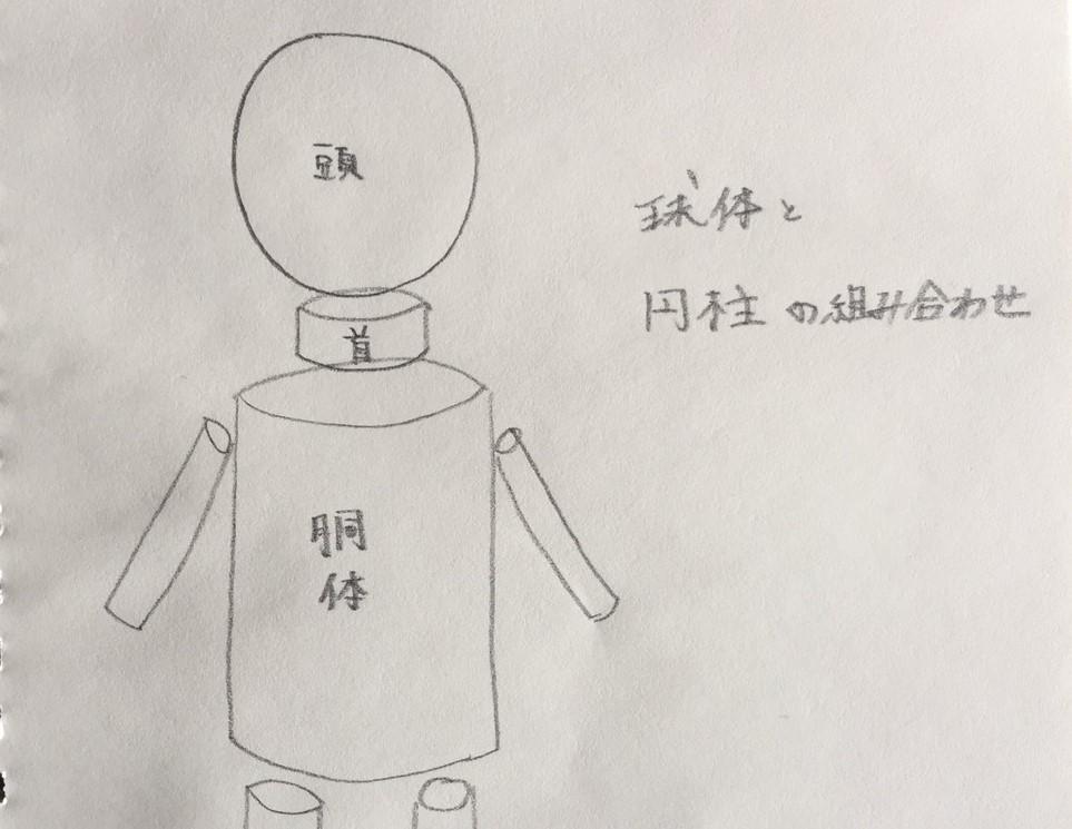 f:id:yuki1732:20170129131334j:plain