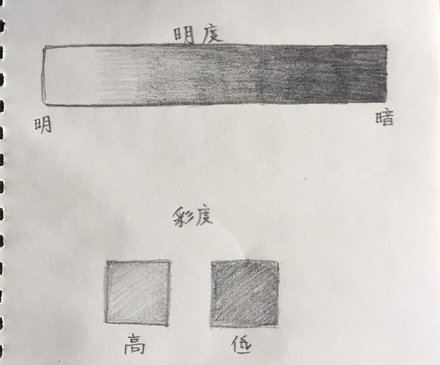 f:id:yuki1732:20170129131628j:plain