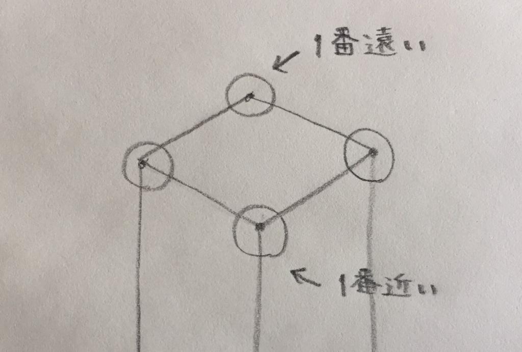 f:id:yuki1732:20170129131741j:plain
