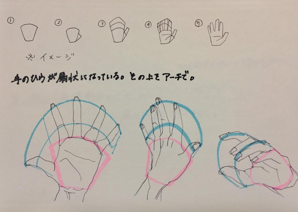 f:id:yuki1732:20170129211528j:plain