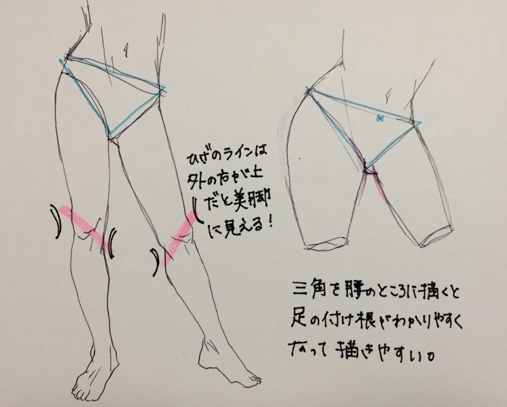 f:id:yuki1732:20170129211628j:plain