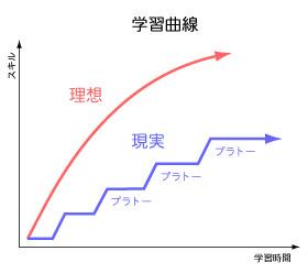 f:id:yuki1732:20170129231919j:plain