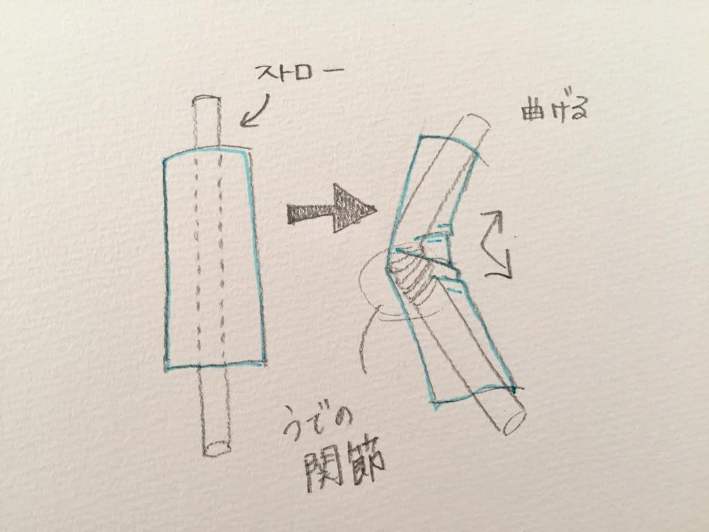 f:id:yuki1732:20170201000539j:plain