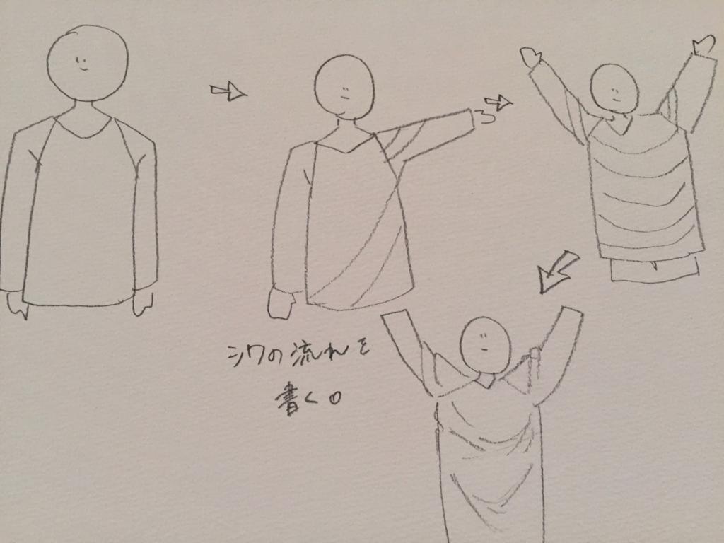 f:id:yuki1732:20170201000652j:plain