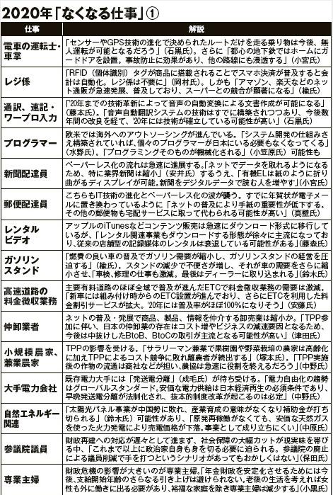 f:id:yuki1995jp:20160317144207p:plain