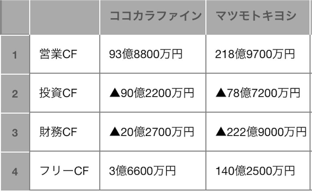 f:id:yuki346905j1155:20190927112333j:image
